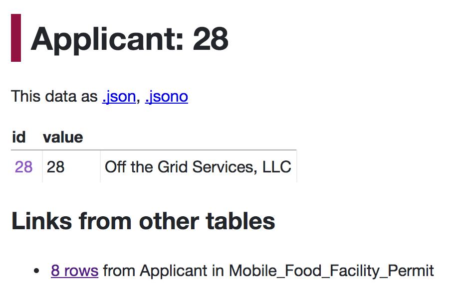Food truck applicant