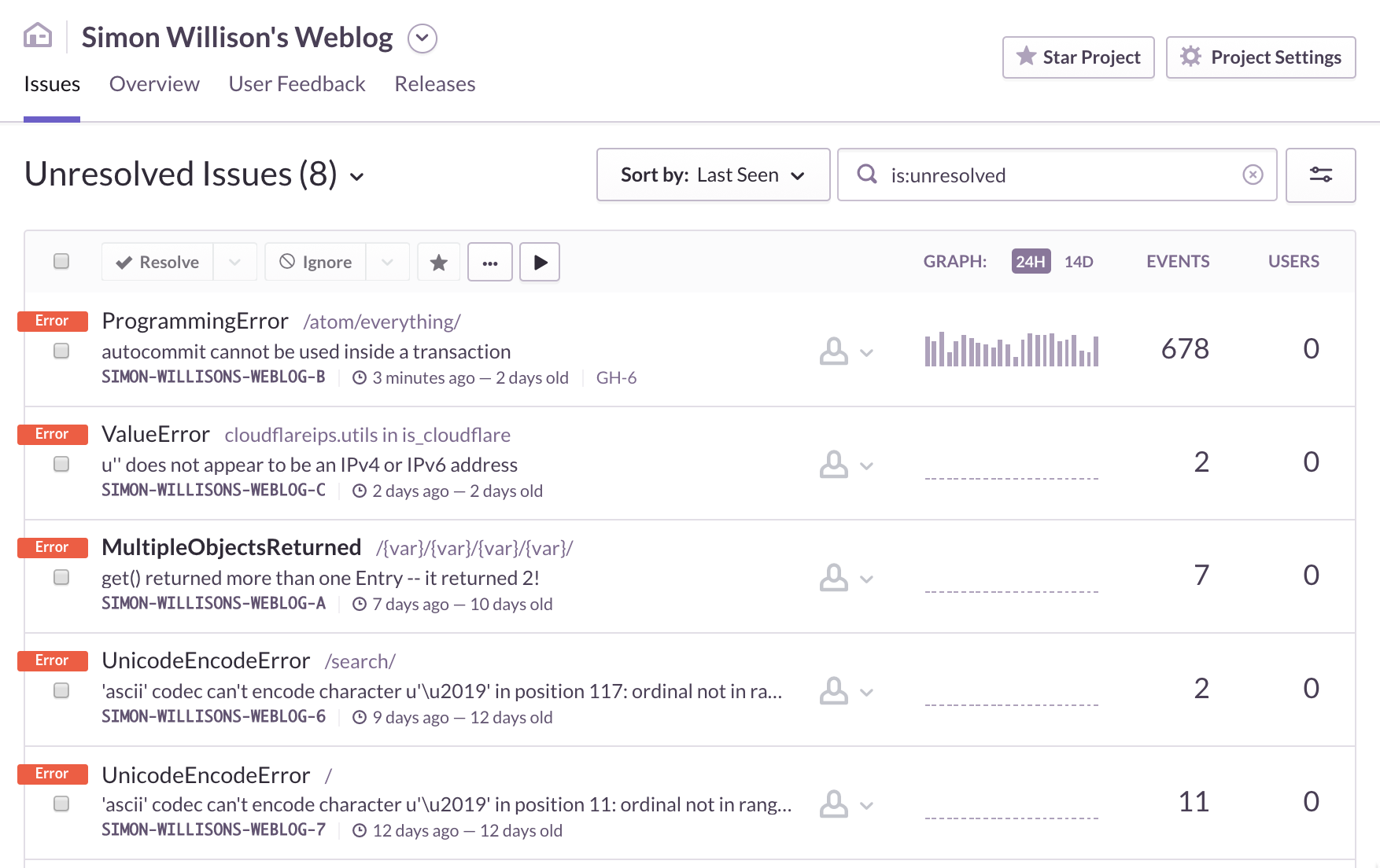 Notifications from Travis CI and GitHub in Slack