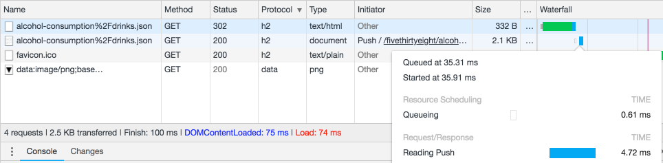 Chrome DevTools showing a redirect initiated by an HTTP/2 push