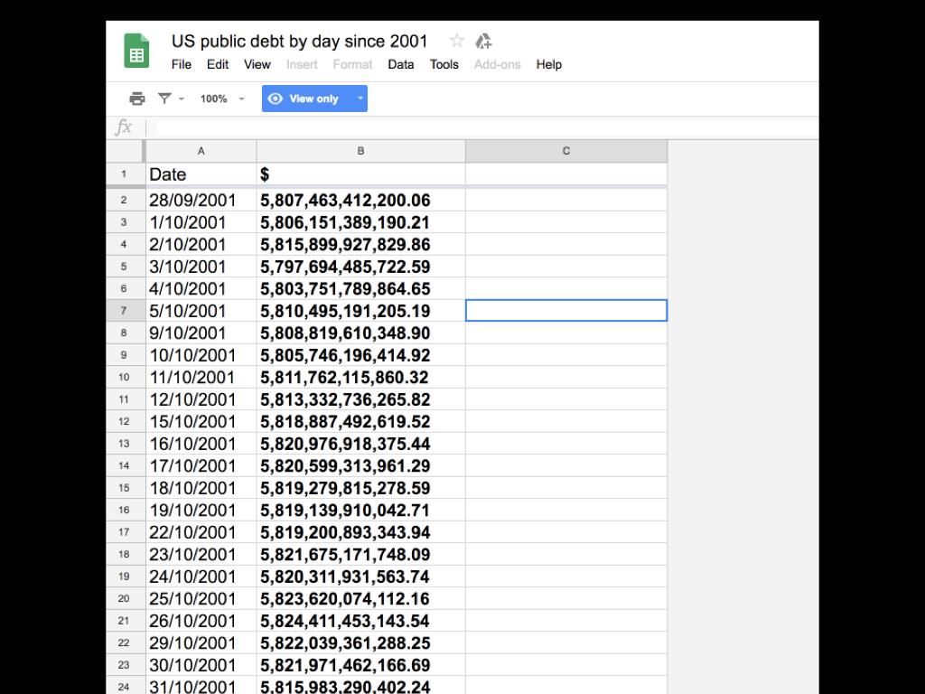 Screenshot of a Google Spreadsheet