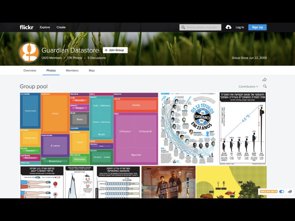 Screenshot of the Guardian Datastore Flickr Group