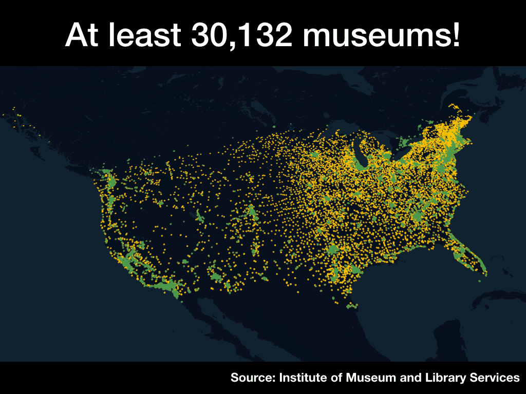 At least 30.132 museums!