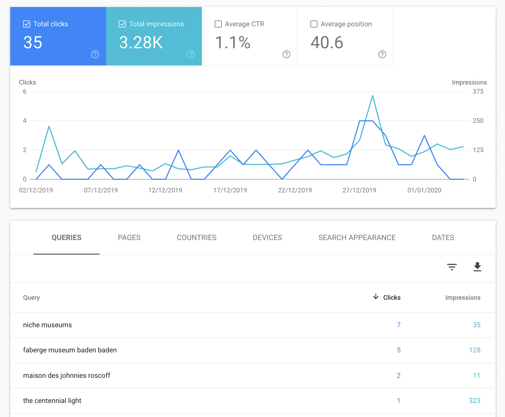 Screenshot of the Google Search Console.