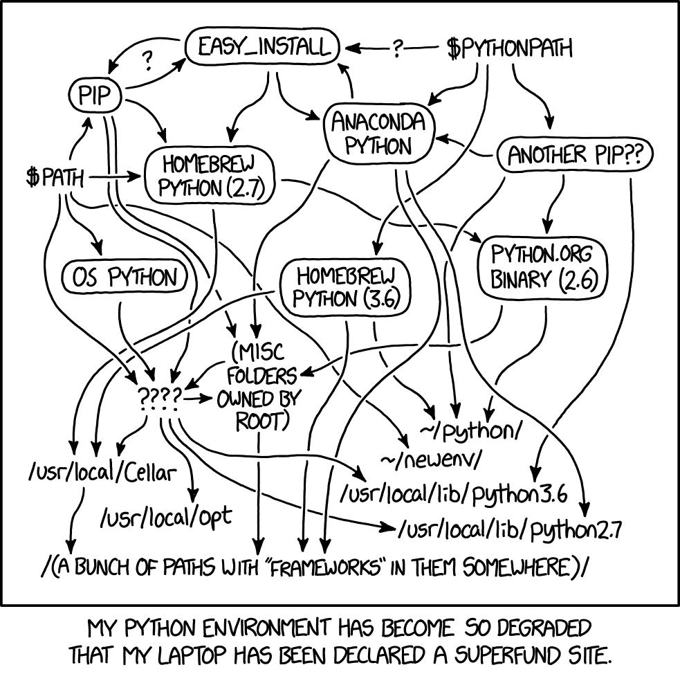 XKCD Python Environments