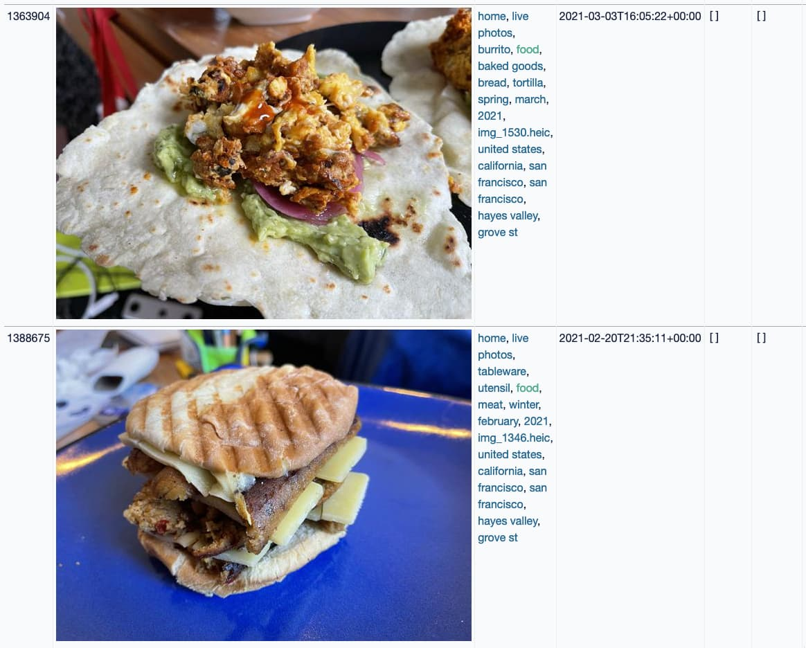 Some photos of food